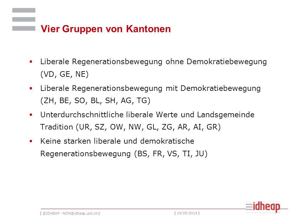 | ©IDHEAP - NOM@idheap.unil.ch | | 19/05/2014 | Vier Gruppen von Kantonen Liberale Regenerationsbewegung ohne Demokratiebewegung (VD, GE, NE) Liberale