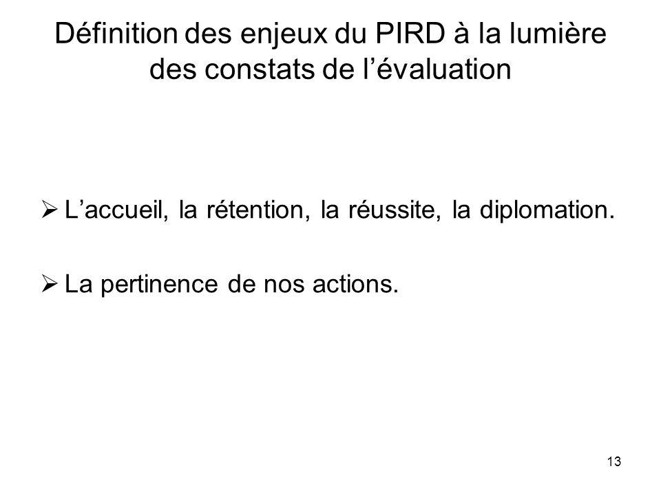 13 Définition des enjeux du PIRD à la lumière des constats de lévaluation Laccueil, la rétention, la réussite, la diplomation.