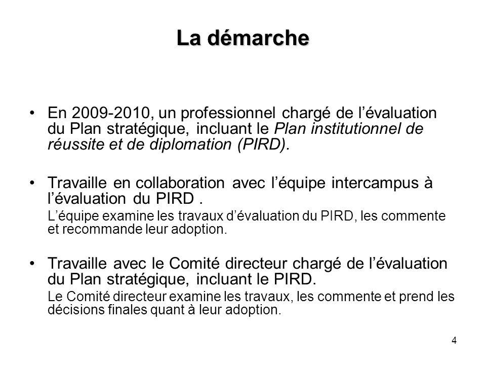 4 La démarche En 2009-2010, un professionnel chargé de lévaluation du Plan stratégique, incluant le Plan institutionnel de réussite et de diplomation (PIRD).