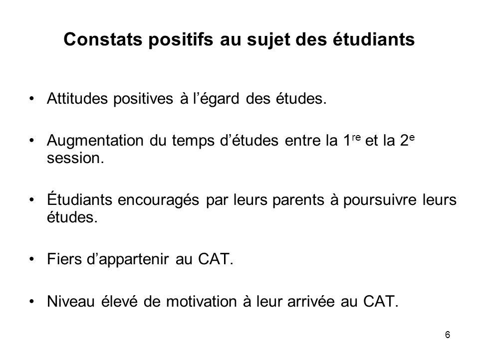 6 Constats positifs au sujet des étudiants Attitudes positives à légard des études.