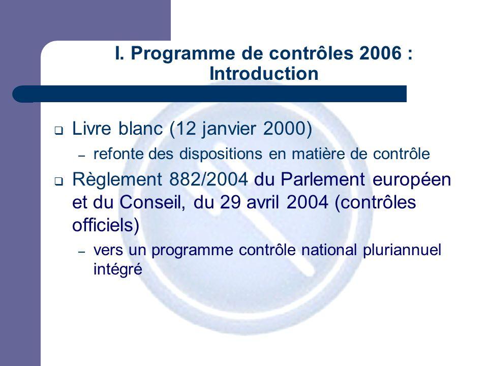 JPM I. Programme de contrôles 2006 : Introduction Livre blanc (12 janvier 2000) – refonte des dispositions en matière de contrôle Règlement 882/2004 d