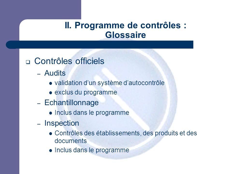 JPM II. Programme de contrôles : Glossaire Contrôles officiels – Audits validation dun système dautocontrôle exclus du programme – Echantillonnage Inc