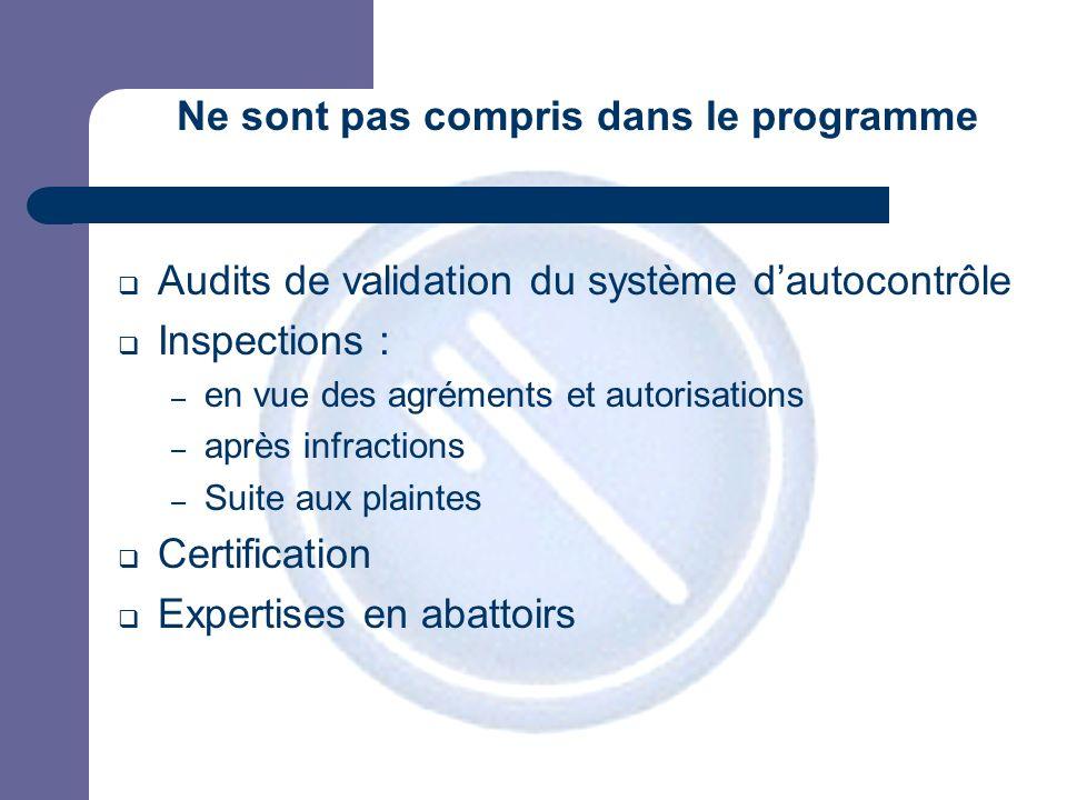 JPM Ne sont pas compris dans le programme Audits de validation du système dautocontrôle Inspections : – en vue des agréments et autorisations – après infractions – Suite aux plaintes Certification Expertises en abattoirs