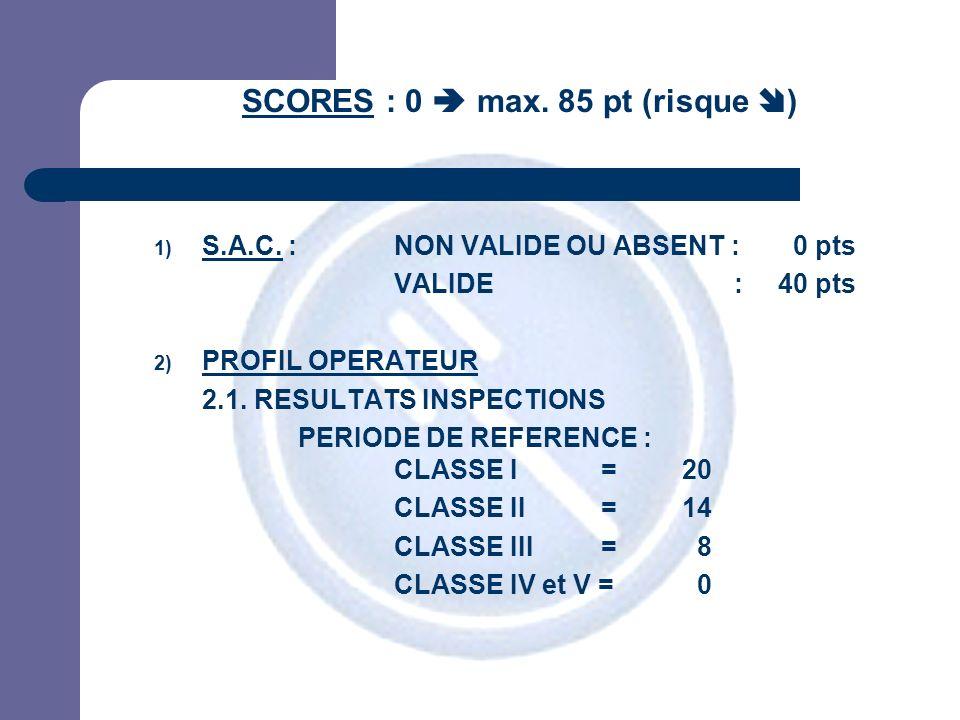 JPM SCORES : 0 max. 85 pt (risque ) 1) S.A.C. : NON VALIDE OU ABSENT : 0 pts VALIDE :40 pts 2) PROFIL OPERATEUR 2.1. RESULTATS INSPECTIONS PERIODE DE