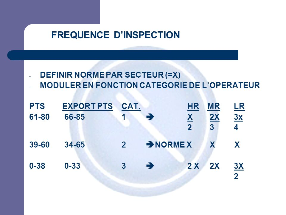 JPM FREQUENCE DINSPECTION - DEFINIR NORME PAR SECTEUR (=X) - MODULER EN FONCTION CATEGORIE DE LOPERATEUR PTS EXPORT PTS CAT. HR MR LR 61-80 66-85 1 X