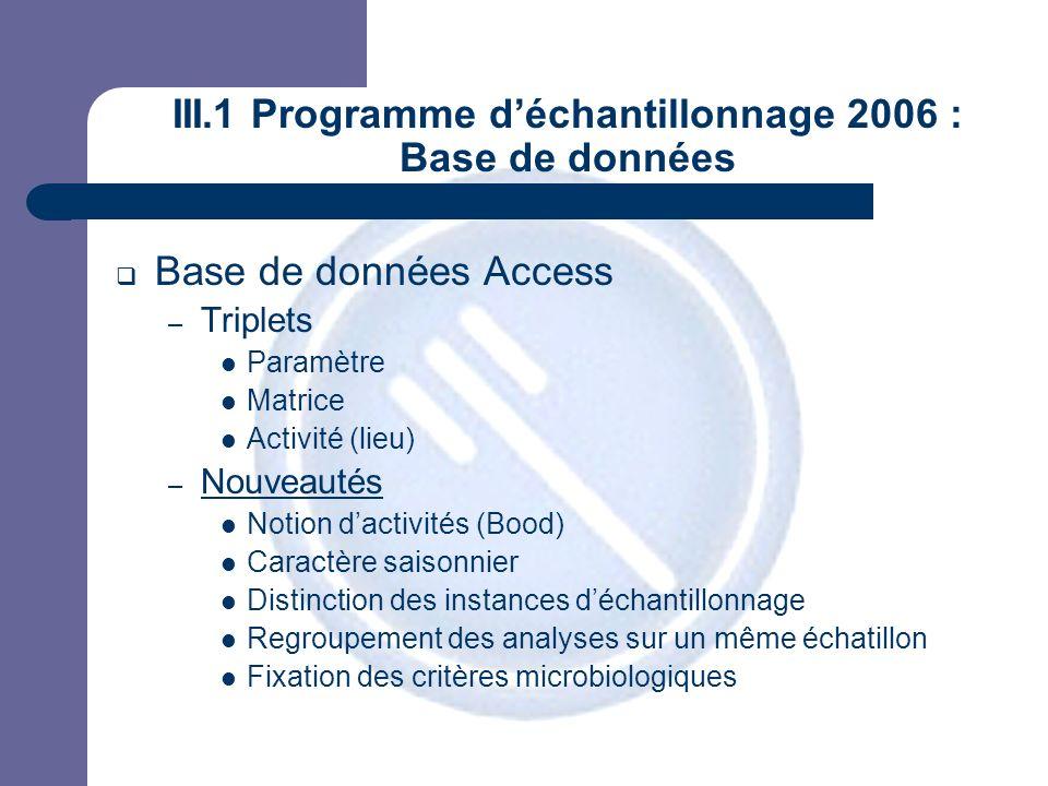 JPM III.1 Programme déchantillonnage 2006 : Base de données Base de données Access – Triplets Paramètre Matrice Activité (lieu) – Nouveautés Notion da