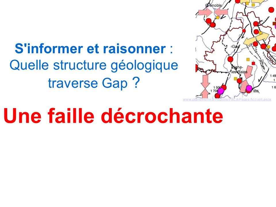 S informer et raisonner : Quelle structure géologique traverse Gap .