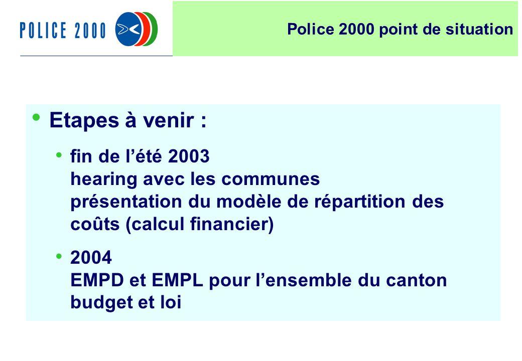 11 Etapes à venir : fin de lété 2003 hearing avec les communes présentation du modèle de répartition des coûts (calcul financier) 2004 EMPD et EMPL pour lensemble du canton budget et loi Police 2000 point de situation