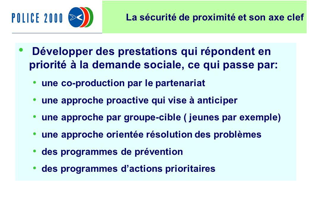 22 Développer des prestations qui répondent en priorité à la demande sociale, ce qui passe par: une co-production par le partenariat une approche proa
