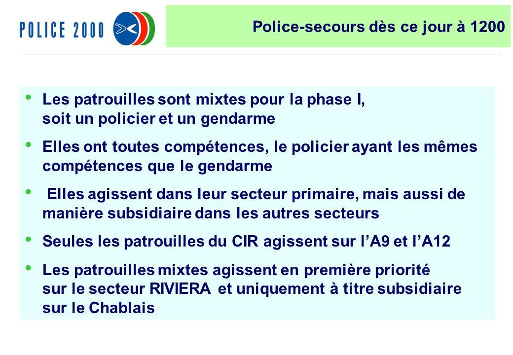 26 Les patrouilles sont mixtes pour la phase I, soit un policier et un gendarme Elles ont toutes compétences, le policier ayant les mêmes compétences que le gendarme Elles agissent dans leur secteur primaire, mais aussi de manière subsidiaire dans les autres secteurs Seules les patrouilles du CIR agissent sur lA9 et lA12 Les patrouilles mixtes agissent en première priorité sur le secteur RIVIERA et uniquement à titre subsidiaire sur le Chablais Police-secours dès ce jour à 1200