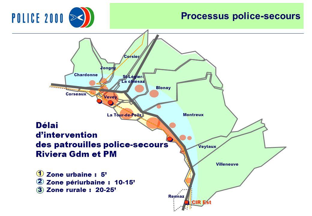 27 Délai dintervention des patrouilles police-secours Riviera Gdm et PM Zone urbaine : 5 Zone périurbaine : 10-15 Zone rurale : 20-25 1 2 3 Rennaz Vil