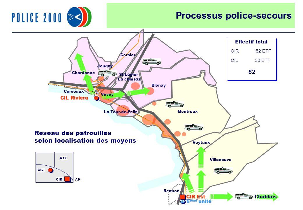 28 Réseau des patrouilles selon localisation des moyens A12 CIR CIL A9 CIR Est CIL Riviera 5 ème unité Chablais Rennaz Villeneuve Chardonne Jongny Mon