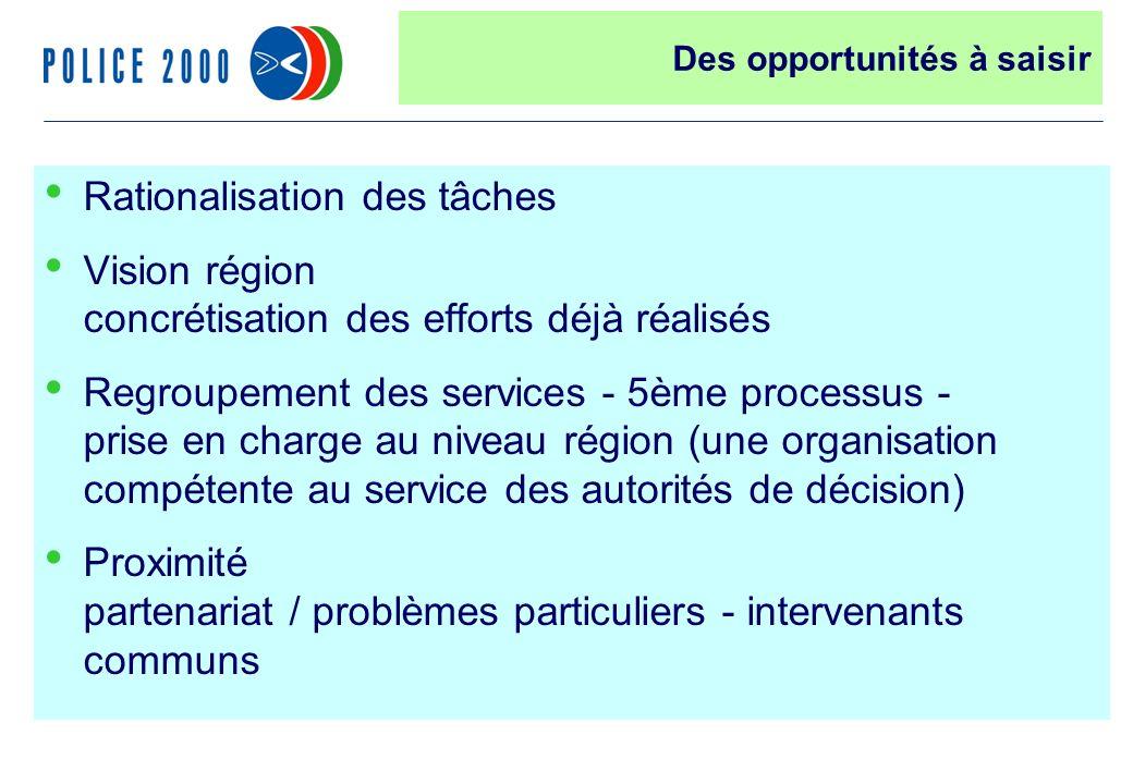 34 Des opportunités à saisir Rationalisation des tâches Vision région concrétisation des efforts déjà réalisés Regroupement des services - 5ème processus - prise en charge au niveau région (une organisation compétente au service des autorités de décision) Proximité partenariat / problèmes particuliers - intervenants communs