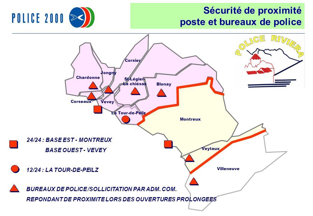37 Villeneuve Chardonne Jongny Vevey Corsier Corseaux Blonay St-Légier- La chiésaz La Tour-de-Peilz Veytaux Montreux Sécurité de proximité poste et bureaux de police 24/24 : BASE EST - MONTREUX BASE OUEST - VEVEY 12/24 : LA TOUR-DE-PEILZ BUREAUX DE POLICE /SOLLICITATION PAR ADM.