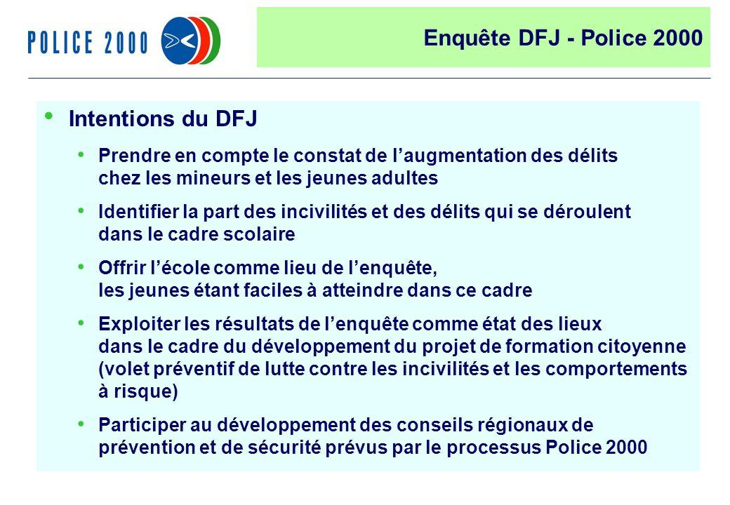 39 Intentions du DFJ Prendre en compte le constat de laugmentation des délits chez les mineurs et les jeunes adultes Identifier la part des incivilité