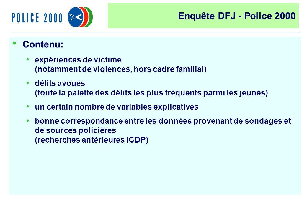 44 Enquête DFJ - Police 2000 Contenu: expériences de victime (notamment de violences, hors cadre familial) délits avoués (toute la palette des délits les plus fréquents parmi les jeunes) un certain nombre de variables explicatives bonne correspondance entre les données provenant de sondages et de sources policières (recherches antérieures ICDP)