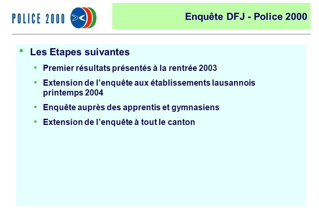 46 Les Etapes suivantes Premier résultats présentés à la rentrée 2003 Extension de lenquête aux établissements lausannois printemps 2004 Enquête auprè