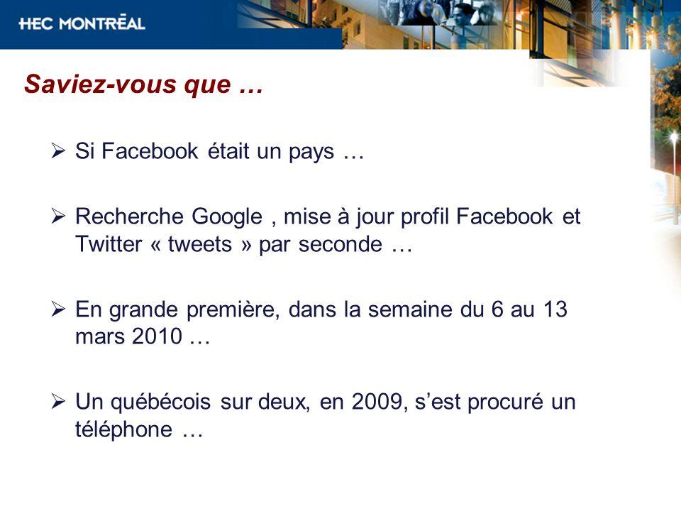 Saviez-vous que … Si Facebook était un pays … Recherche Google, mise à jour profil Facebook et Twitter « tweets » par seconde … En grande première, dans la semaine du 6 au 13 mars 2010 … Un québécois sur deux, en 2009, sest procuré un téléphone …