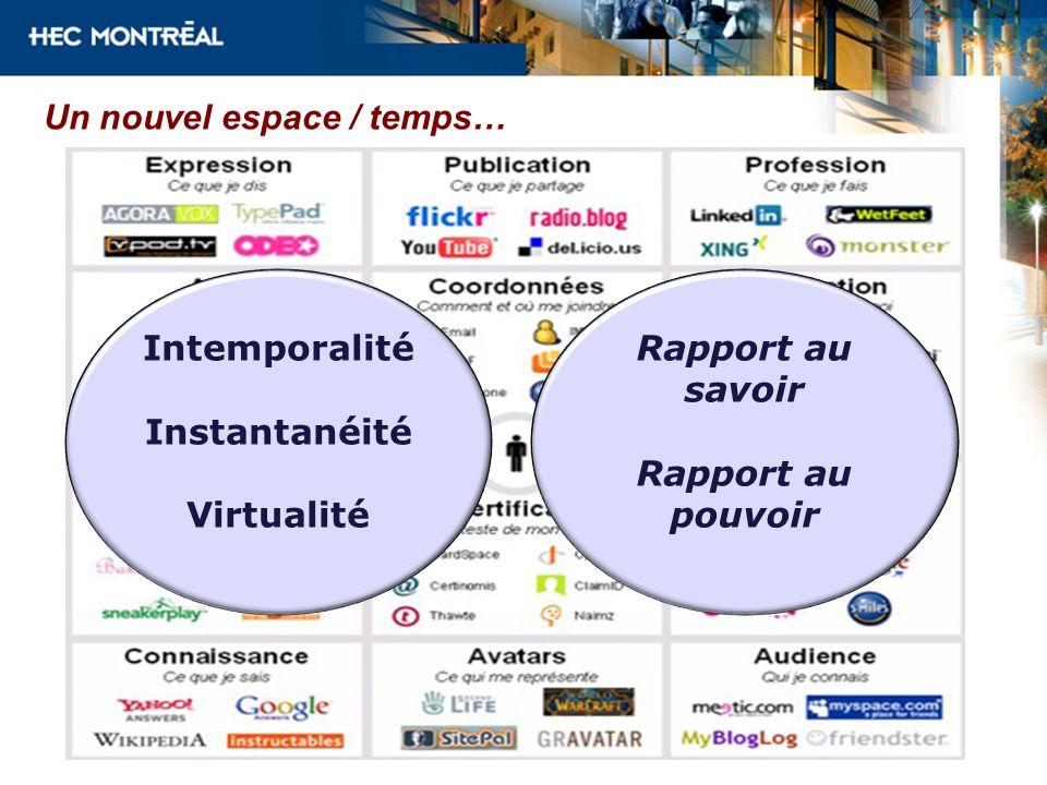 Intemporalité Instantanéité Virtualité Rapport au savoir Rapport au pouvoir