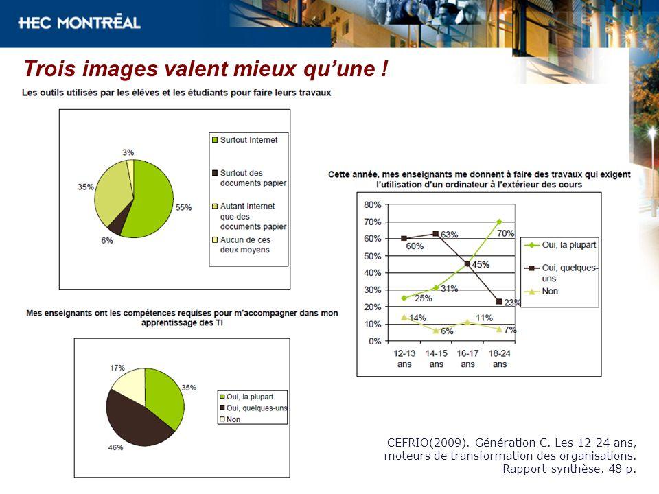 Trois images valent mieux quune ! CEFRIO(2009). Génération C. Les 12-24 ans, moteurs de transformation des organisations. Rapport-synthèse. 48 p.