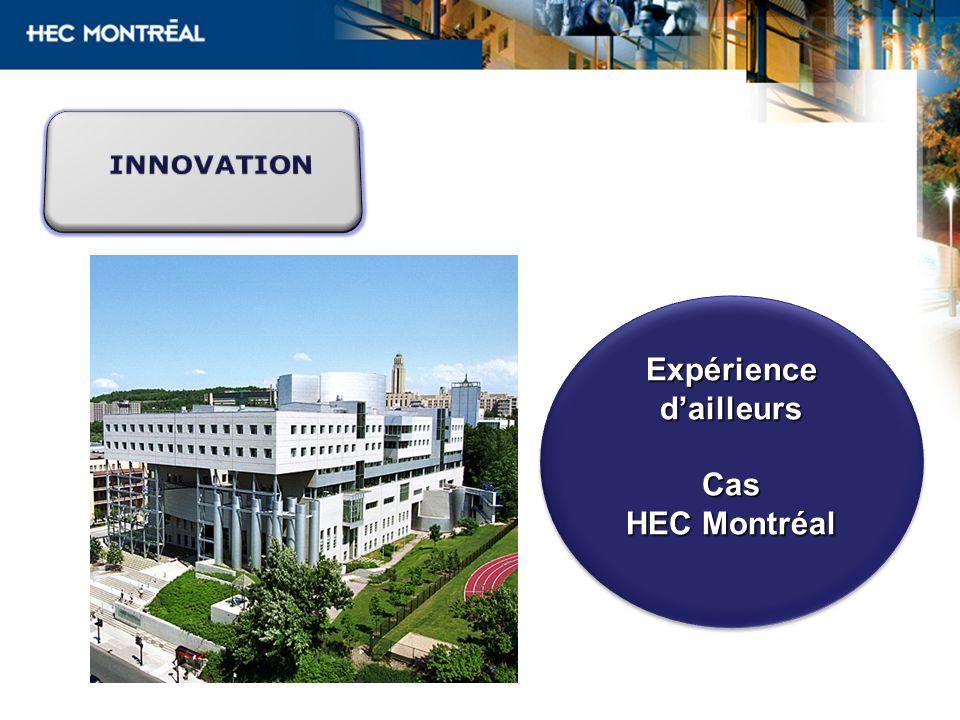 Expérience dailleurs Cas HEC Montréal Expérience dailleurs Cas HEC Montréal