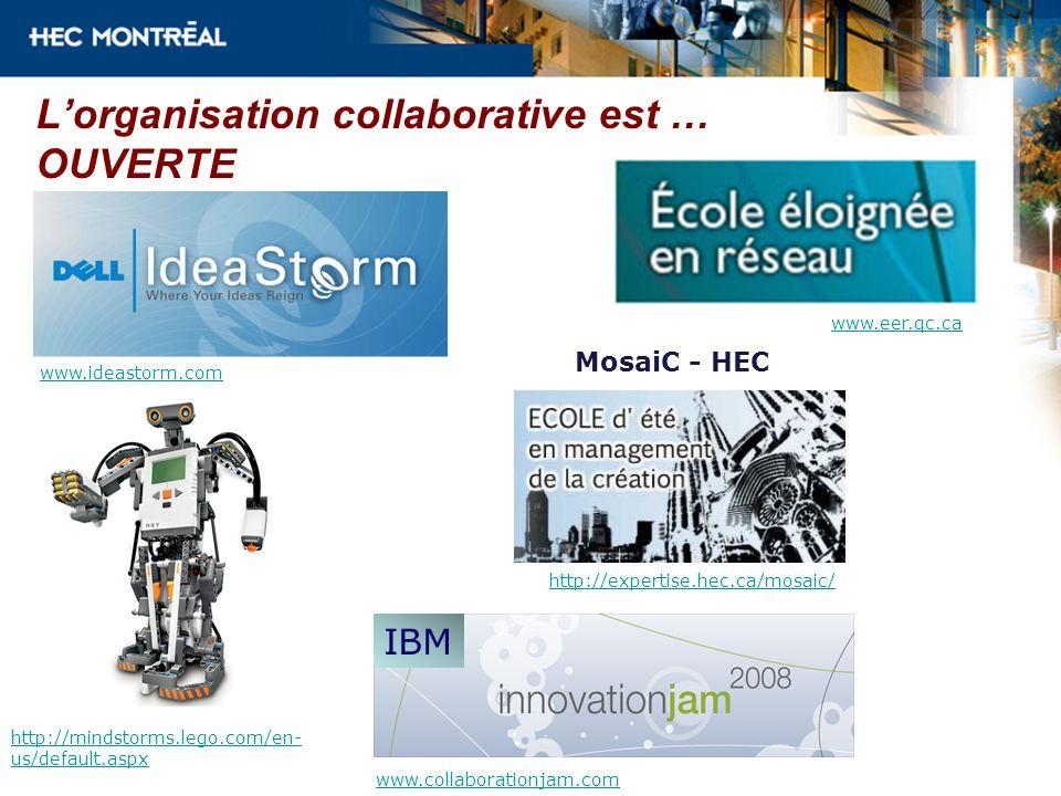 Lorganisation collaborative est … OUVERTE www.ideastorm.com www.eer.qc.ca MosaiC - HEC http://mindstorms.lego.com/en- us/default.aspx http://expertise.hec.ca/mosaic/ IBM www.collaborationjam.com