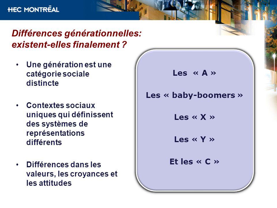 Différences générationnelles: existent-elles finalement .