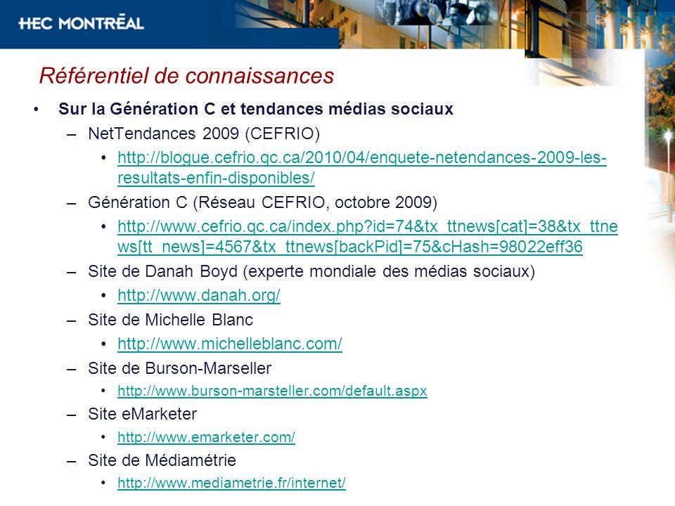 Référentiel de connaissances Sur la Génération C et tendances médias sociaux –NetTendances 2009 (CEFRIO) http://blogue.cefrio.qc.ca/2010/04/enquete-netendances-2009-les- resultats-enfin-disponibles/http://blogue.cefrio.qc.ca/2010/04/enquete-netendances-2009-les- resultats-enfin-disponibles/ –Génération C (Réseau CEFRIO, octobre 2009) http://www.cefrio.qc.ca/index.php id=74&tx_ttnews[cat]=38&tx_ttne ws[tt_news]=4567&tx_ttnews[backPid]=75&cHash=98022eff36http://www.cefrio.qc.ca/index.php id=74&tx_ttnews[cat]=38&tx_ttne ws[tt_news]=4567&tx_ttnews[backPid]=75&cHash=98022eff36 –Site de Danah Boyd (experte mondiale des médias sociaux) http://www.danah.org/ –Site de Michelle Blanc http://www.michelleblanc.com/ –Site de Burson-Marseller http://www.burson-marsteller.com/default.aspx –Site eMarketer http://www.emarketer.com/ –Site de Médiamétrie http://www.mediametrie.fr/internet/