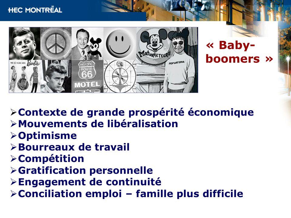 Contexte de grande prospérité économique Mouvements de libéralisation Optimisme Bourreaux de travail Compétition Gratification personnelle Engagement de continuité Conciliation emploi – famille plus difficile « Baby- boomers »