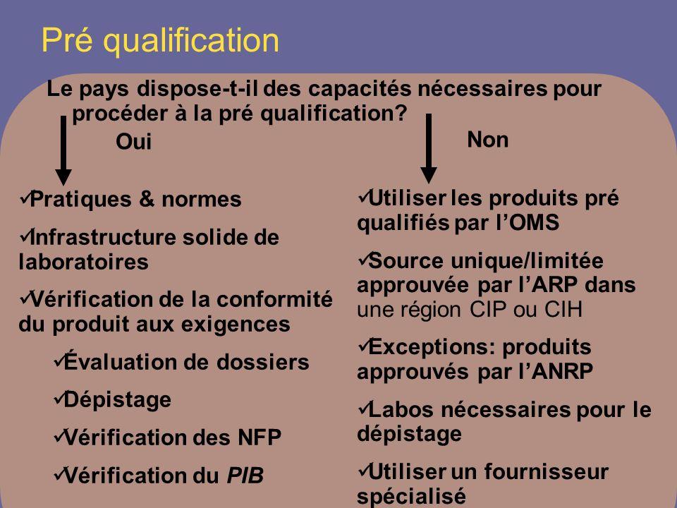 Pré qualification Le pays dispose-t-il des capacités nécessaires pour procéder à la pré qualification.