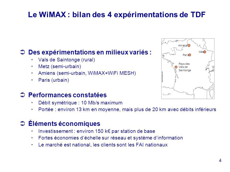 4 Le WiMAX : bilan des 4 expérimentations de TDF Des expérimentations en milieux variés : Vals de Saintonge (rural) Metz (semi-urbain) Amiens (semi-urbain, WiMAX+WiFi MESH) Paris (urbain) Performances constatées Débit symétrique : 10 Mb/s maximum Portée : environ 13 km en moyenne, mais plus de 20 km avec débits inférieurs Éléments économiques Investissement : environ 150 k par station de base Fortes économies déchelle sur réseau et système dinformation Le marché est national, les clients sont les FAI nationaux Pays des Vals de Saintonge Paris Metz Amiens