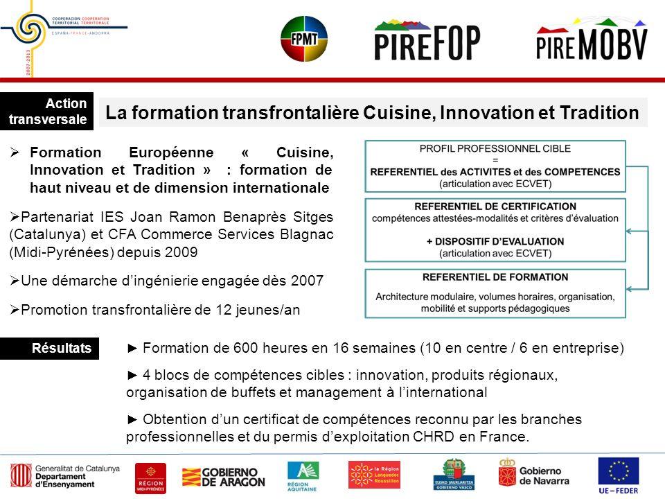 Action transversale La formation transfrontalière Cuisine, Innovation et Tradition Formation Européenne « Cuisine, Innovation et Tradition » : formati