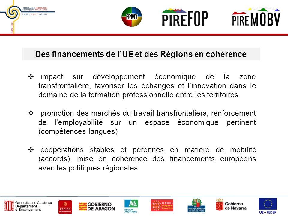 impact sur développement économique de la zone transfrontalière, favoriser les échanges et linnovation dans le domaine de la formation professionnelle