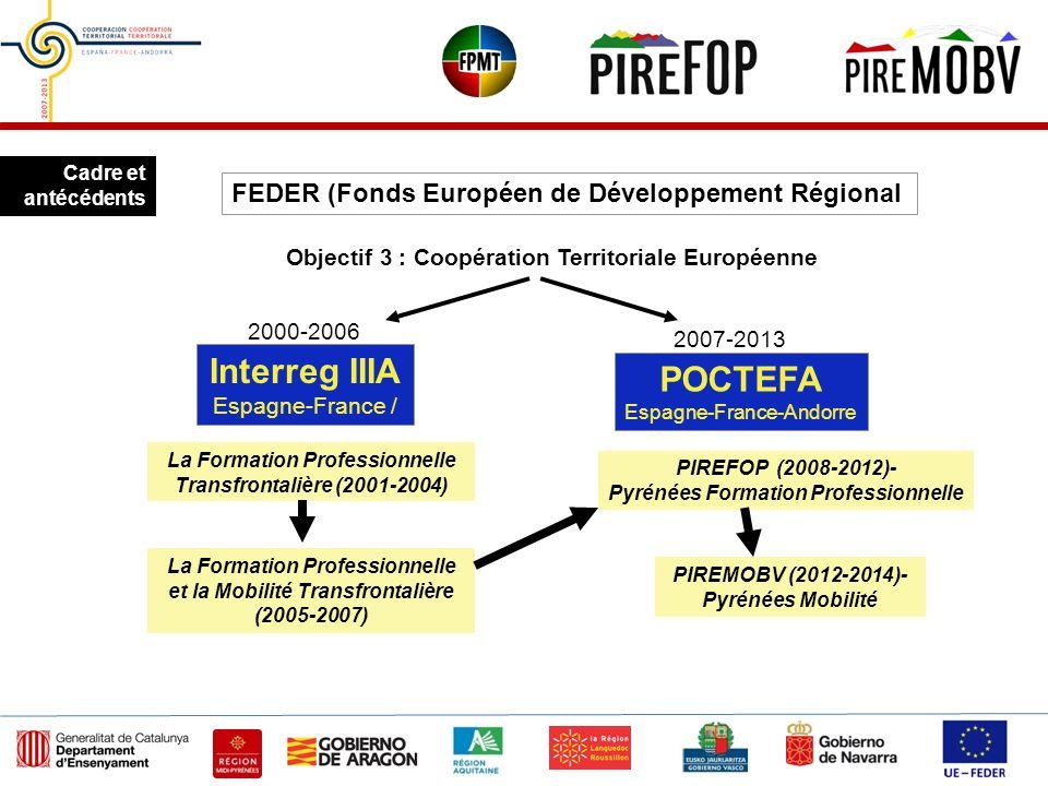 2000-2006 Interreg IIIA Espagne-France / 2007-2013 POCTEFA Espagne-France-Andorre FEDER (Fonds Européen de Développement Régional Objectif 3 : Coopéra