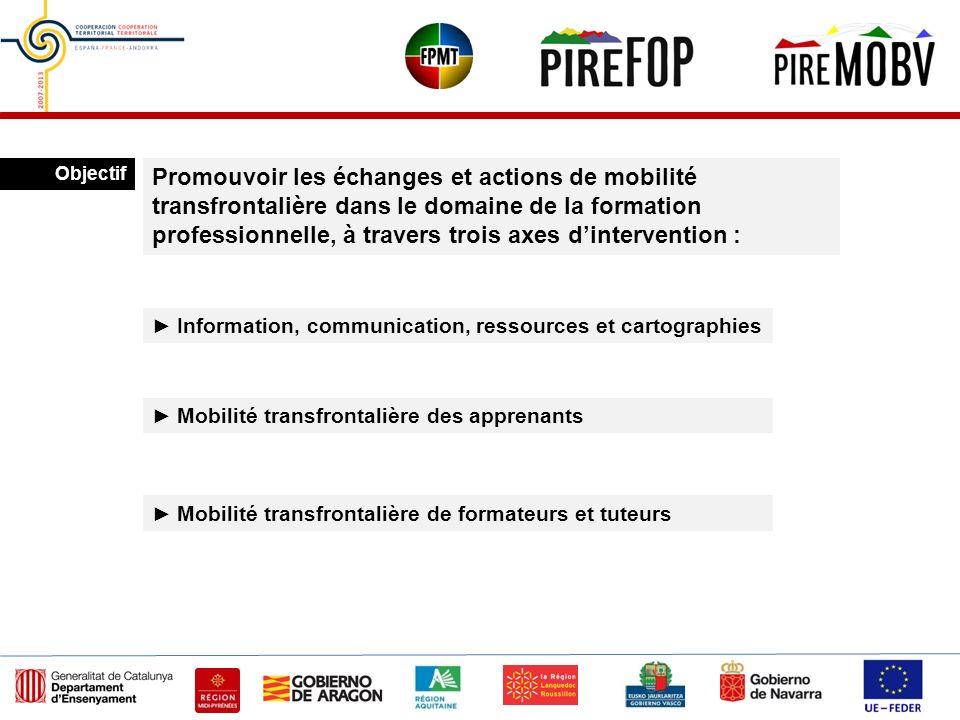 Promouvoir les échanges et actions de mobilité transfrontalière dans le domaine de la formation professionnelle, à travers trois axes dintervention :