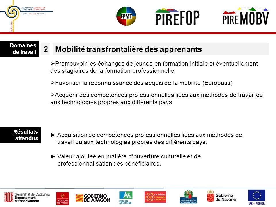 Domaines de travail Mobilité transfrontalière des apprenants2 Promouvoir les échanges de jeunes en formation initiale et éventuellement des stagiaires