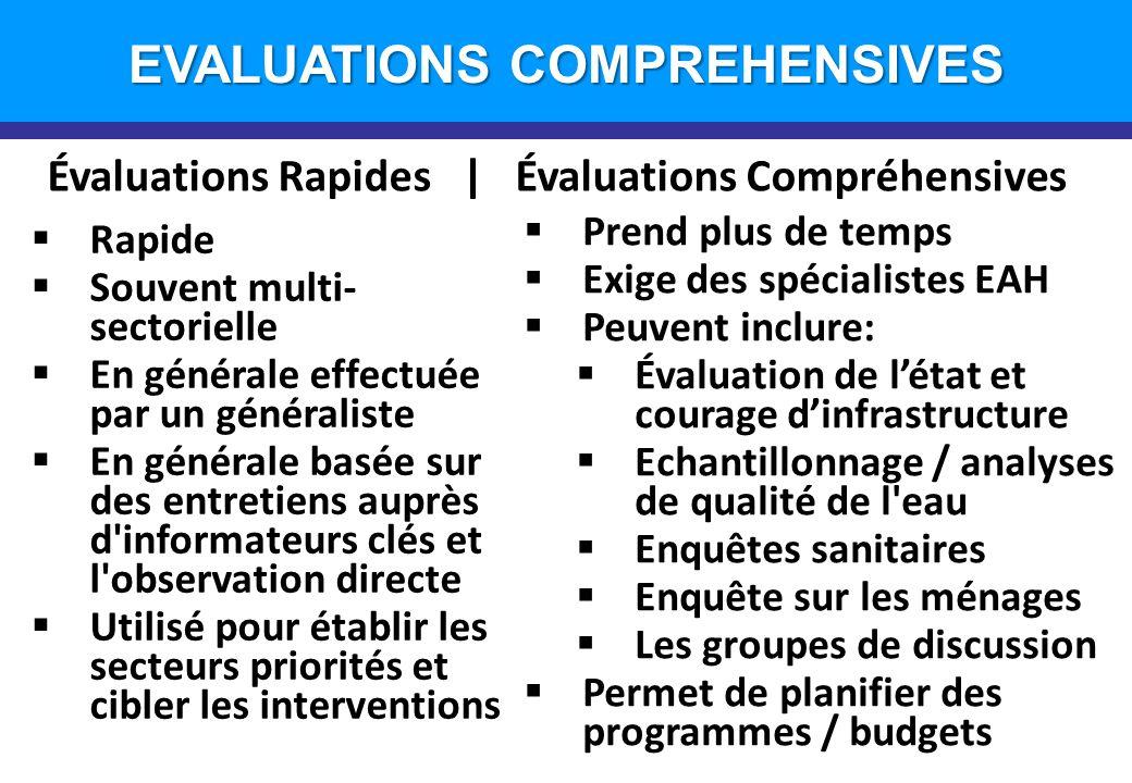EVALUATIONS COMPREHENSIVES Évaluations Rapides | Évaluations Compréhensives Rapide Souvent multi- sectorielle En générale effectuée par un généraliste