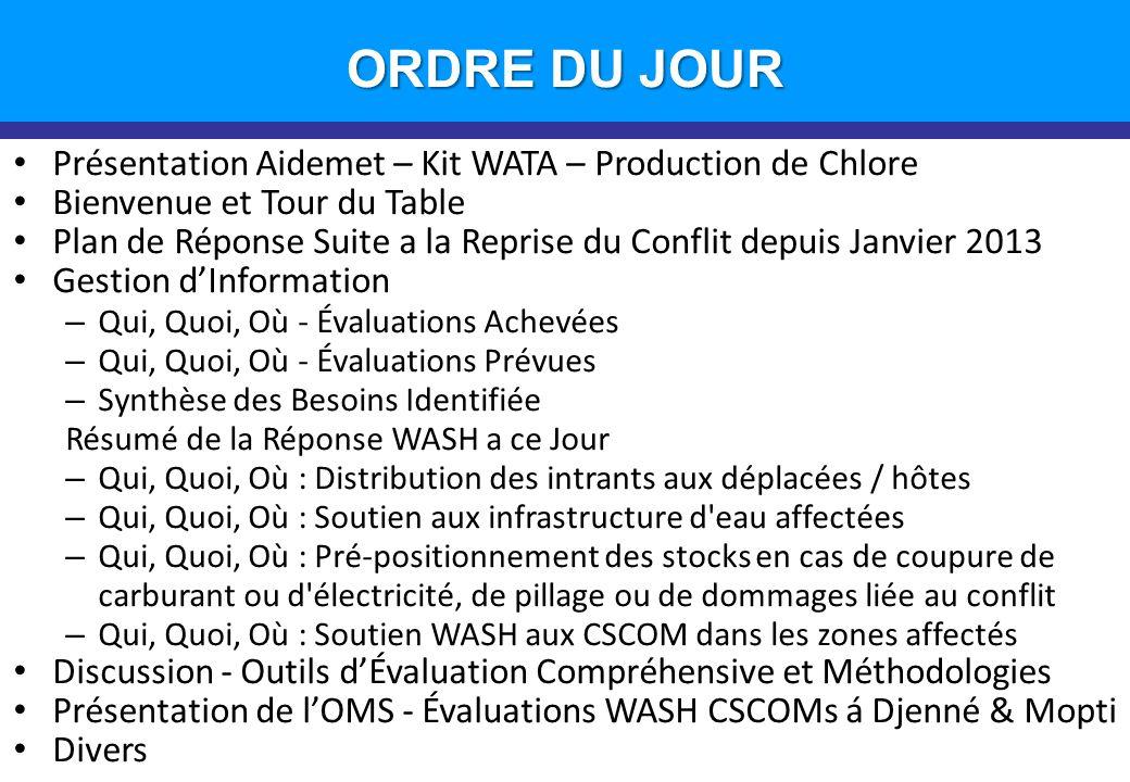 Introduction ORDRE DU JOUR Présentation Aidemet – Kit WATA – Production de Chlore Bienvenue et Tour du Table Plan de Réponse Suite a la Reprise du Con