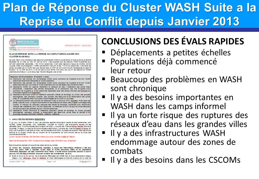 Plan de Réponse du Cluster WASH Suite a la Reprise du Conflit depuis Janvier 2013 CONCLUSIONS DES ÉVALS RAPIDES Déplacements a petites échelles Popula