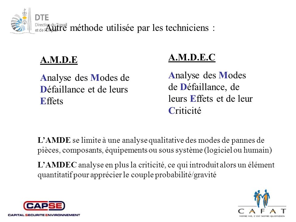 EXEMPLE DAPPLICATION