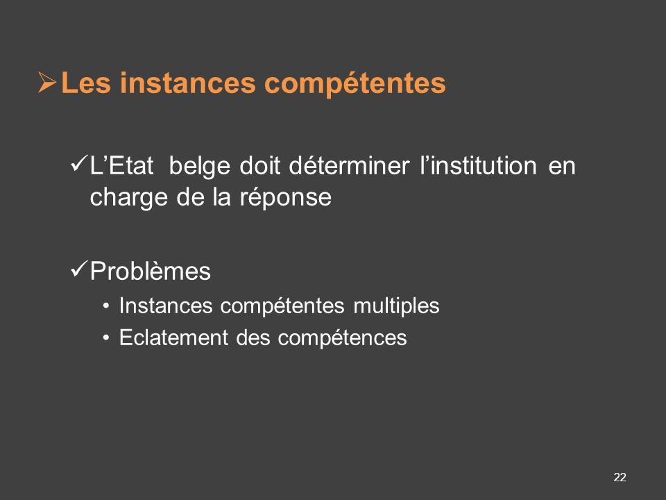 Les instances compétentes LEtat belge doit déterminer linstitution en charge de la réponse Problèmes Instances compétentes multiples Eclatement des compétences 22