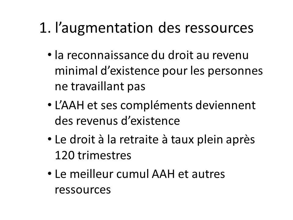 1. laugmentation des ressources la reconnaissance du droit au revenu minimal dexistence pour les personnes ne travaillant pas LAAH et ses compléments