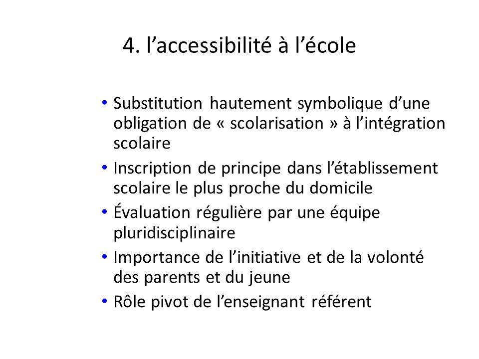 4. laccessibilité à lécole Substitution hautement symbolique dune obligation de « scolarisation » à lintégration scolaire Inscription de principe dans