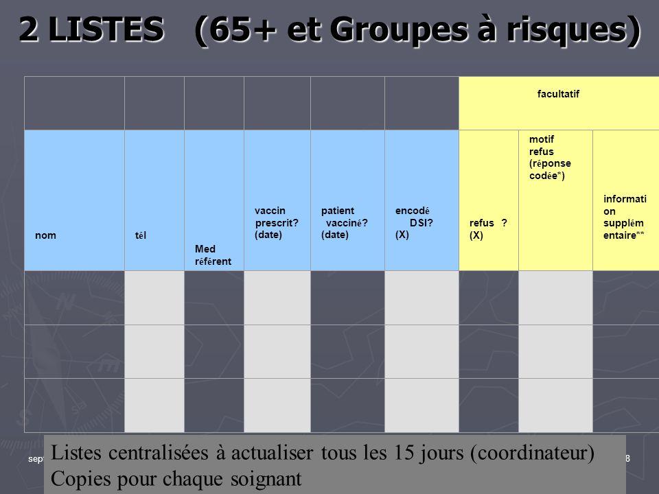 sept. 09Espace Promotion Santé et qualité - Fédération des maisons médicales 18 2 LISTES (65+ et Groupes à risques) Listes centralisées à actualiser t