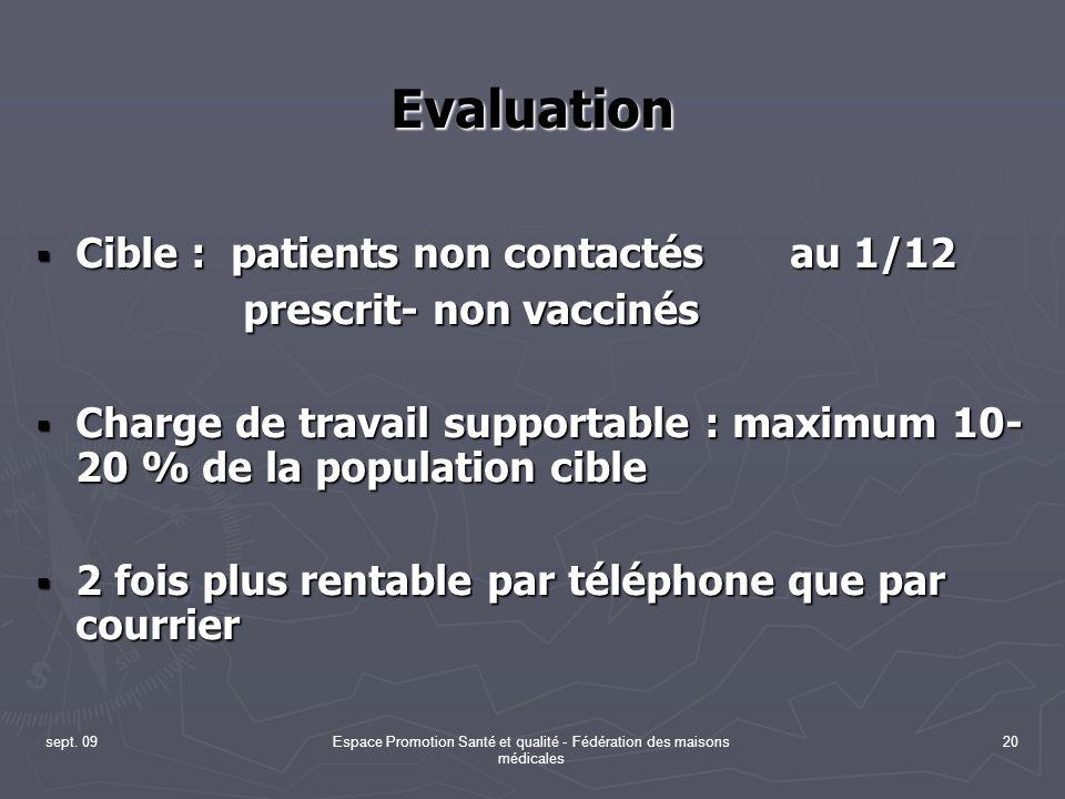 sept. 09Espace Promotion Santé et qualité - Fédération des maisons médicales 20 Evaluation Cible : patients non contactés au 1/12 Cible : patients non
