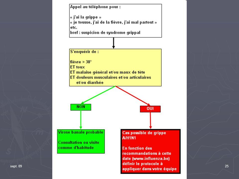sept. 09Espace Promotion Santé et qualité - Fédération des maisons médicales 25