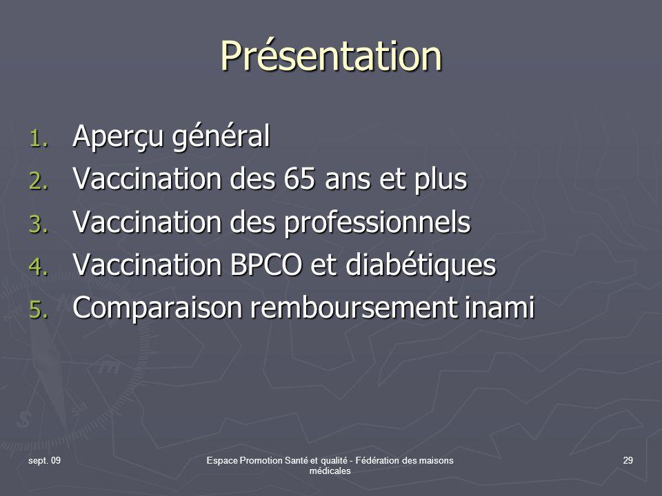 sept. 09Espace Promotion Santé et qualité - Fédération des maisons médicales 29 Présentation 1. Aperçu général 2. Vaccination des 65 ans et plus 3. Va