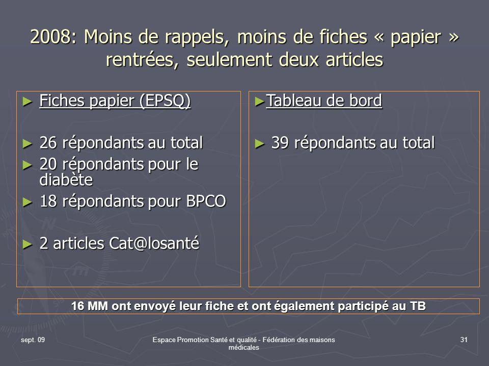 sept. 09Espace Promotion Santé et qualité - Fédération des maisons médicales 31 2008: Moins de rappels, moins de fiches « papier » rentrées, seulement