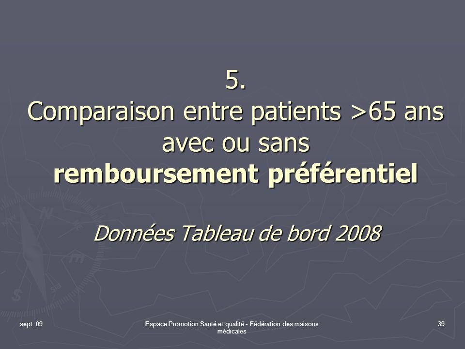 sept. 09Espace Promotion Santé et qualité - Fédération des maisons médicales 39 5. Comparaison entre patients >65 ans avec ou sans remboursement préfé