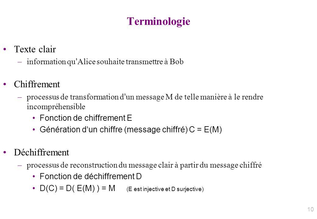 Terminologie Texte clair –information quAlice souhaite transmettre à Bob Chiffrement –processus de transformation dun message M de telle manière à le